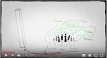 Investissez-VideoBis